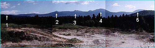 Панорама Зигальги
